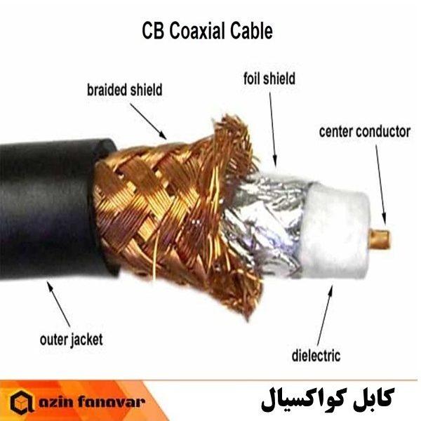 کواکسیال